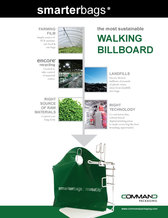 smarterbags reusable bags walking billboard